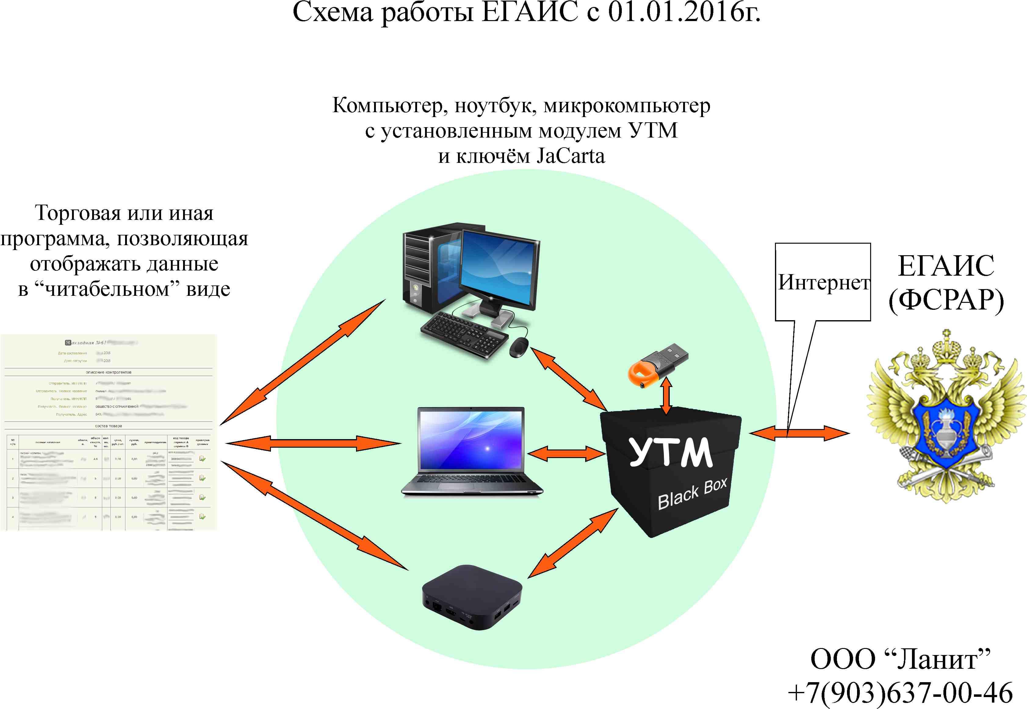 Как правильно создавать UTM-метки Netpeak Blog 86